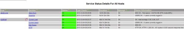 como-monitorear-servidores