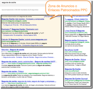 google-adwords-enlaces-de-pago