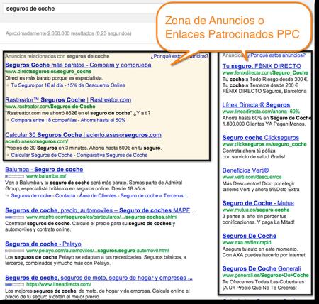 Google Adwords: El negocio perfecto para Google