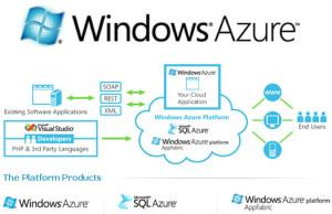 windows-azure-gratis